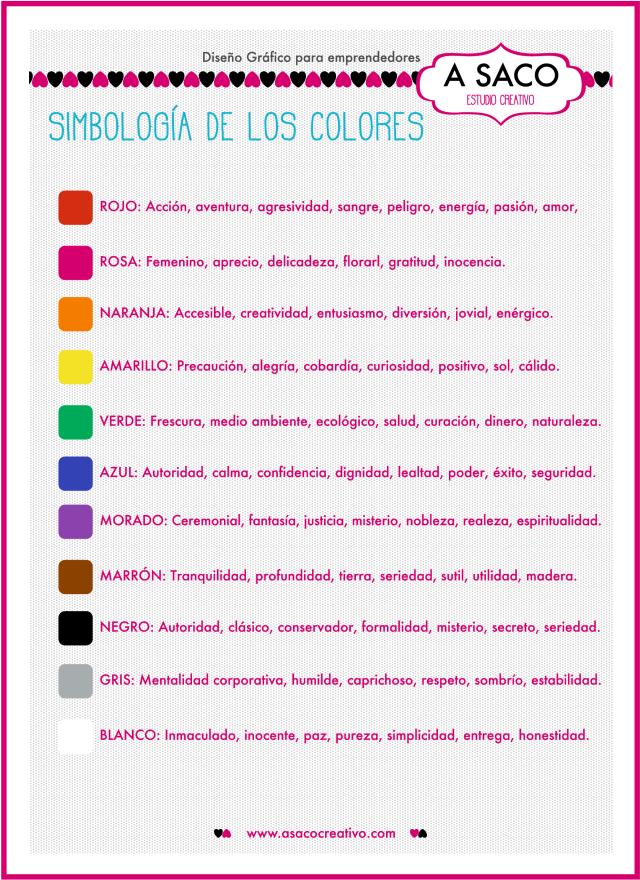 Simbología de colores
